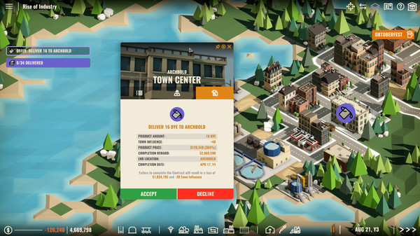 Download Rise of Industry free download