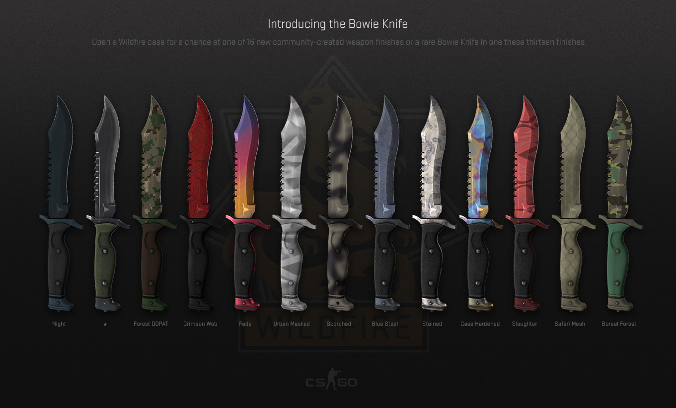 The Bowie Knife in all original finishes