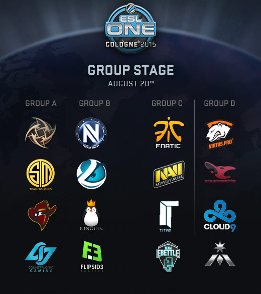 Esl Cologne 2020 Teams