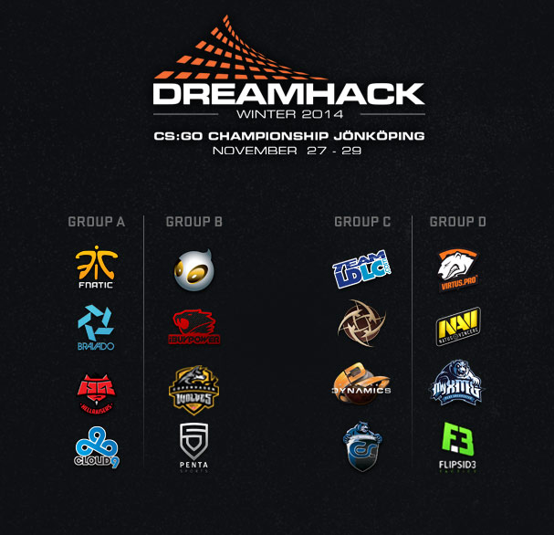 Cs Go Esl Teams