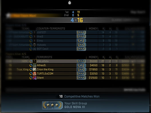 Find out how CS GO s ranking system works