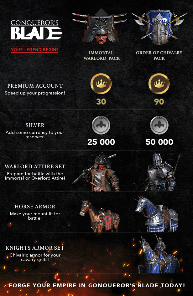 Conqueror's Blade - Order of Chivalry Collector's Pack