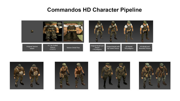 скриншот Commandos 2 - HD Remaster 3