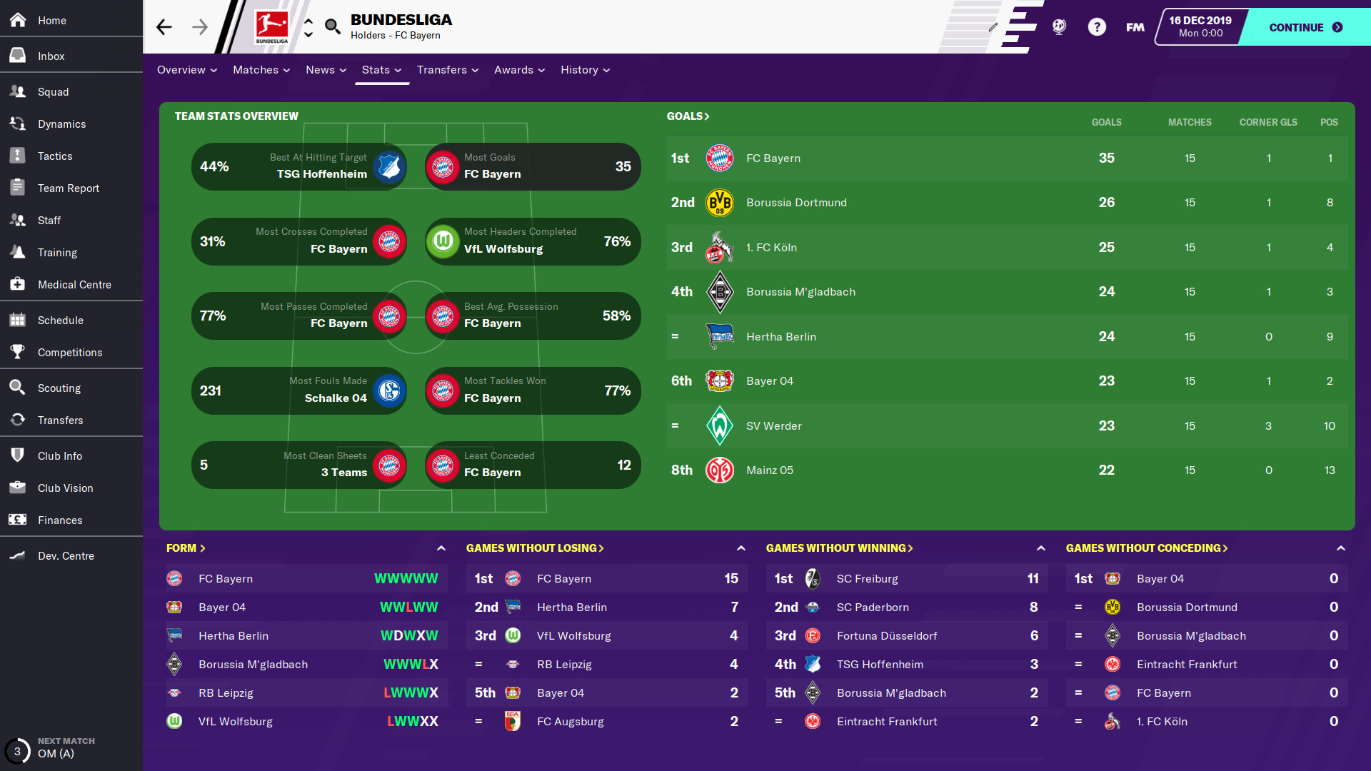 Football Manager 2020 · AppID: 1100600