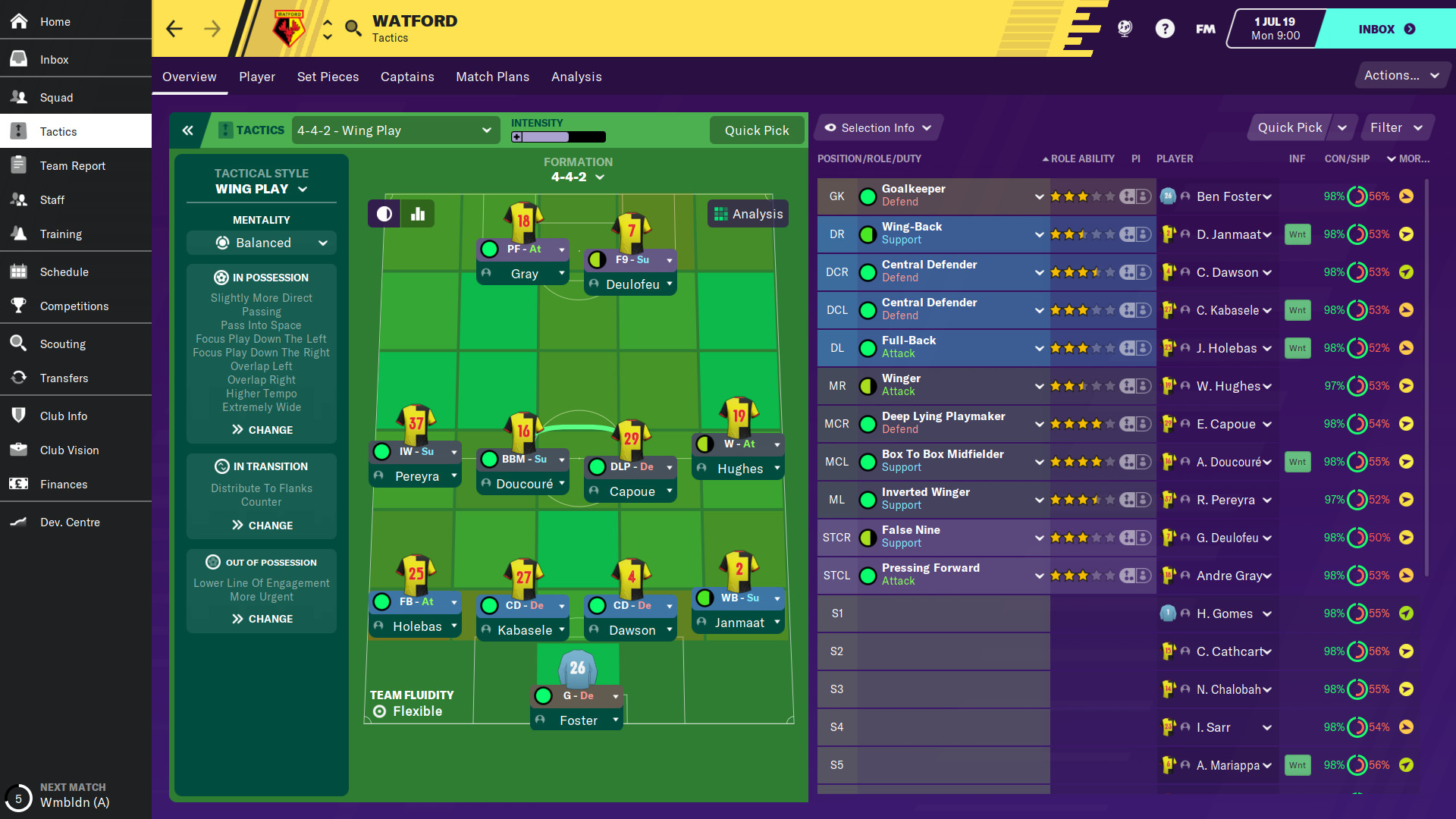 Football Manager 2019 Touch - All Players Interested [torrent Full ...