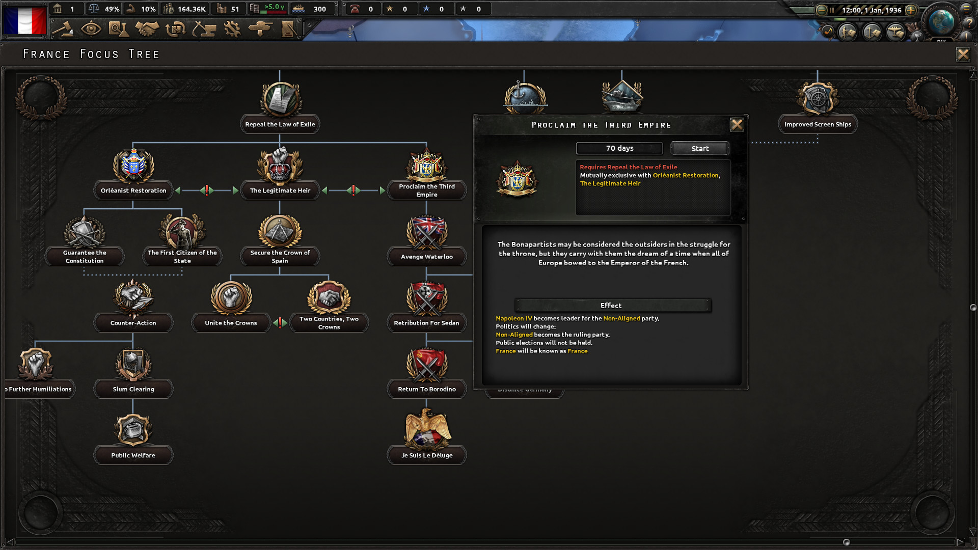 Expansion Hearts Of Iron Iv La Resistance On Steam
