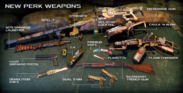 Killing Floor 2 On Steam Pc Game Hrk