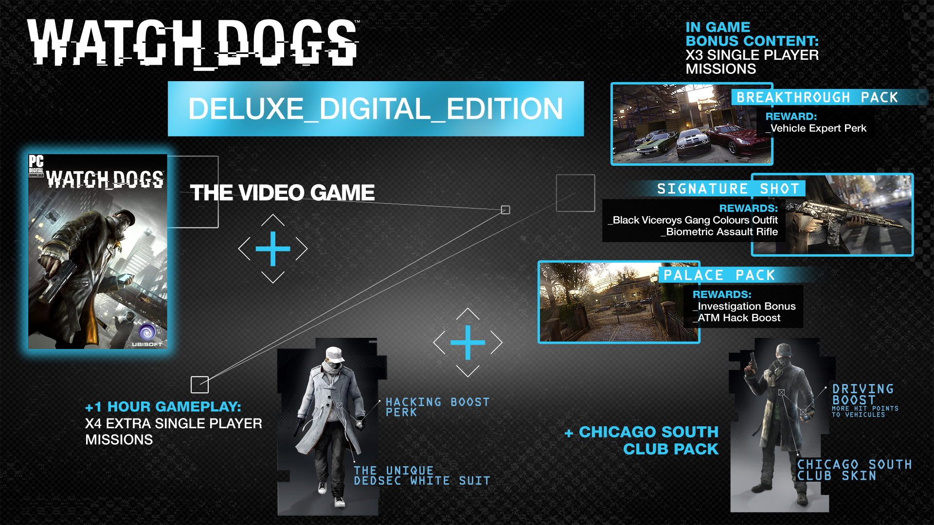 Watch_dogs2 deluxe edition on uplay pc game | hrk game.