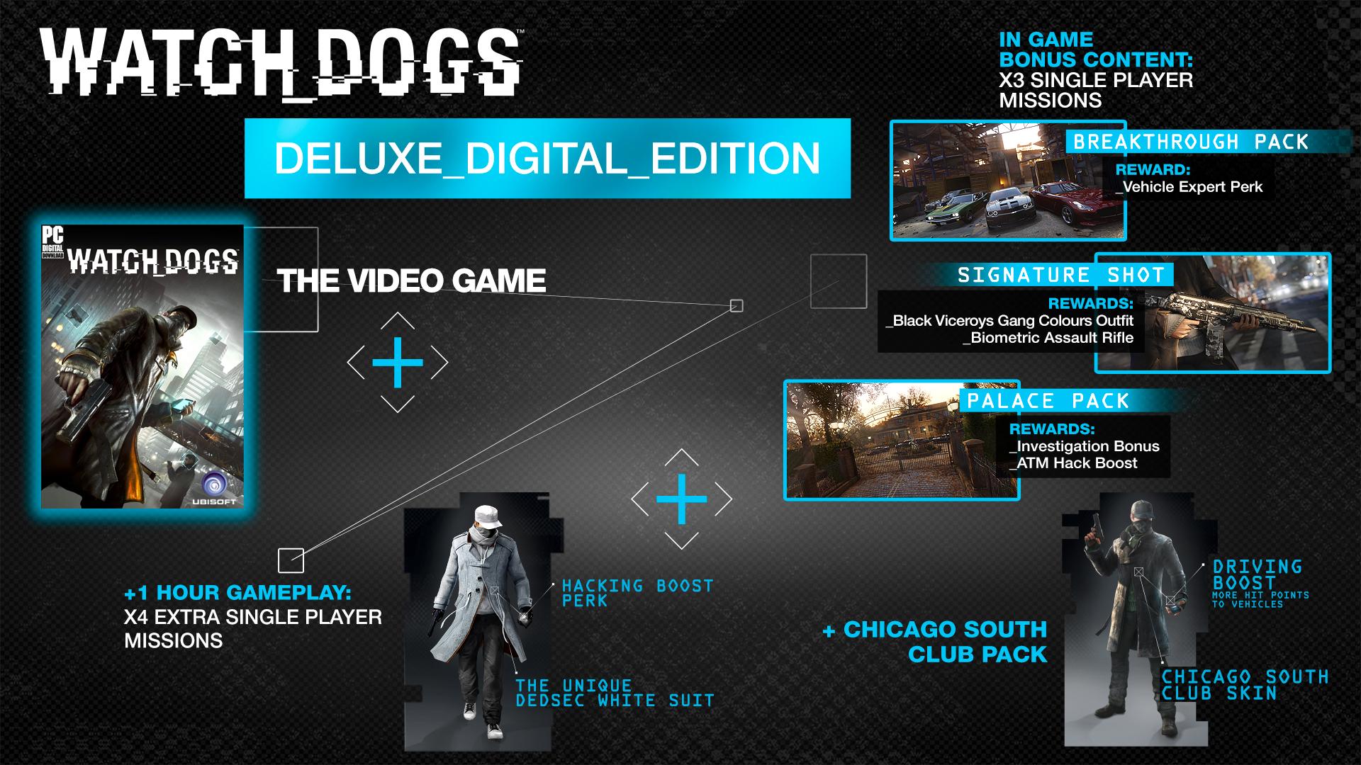 Watch_Dogs screenshot