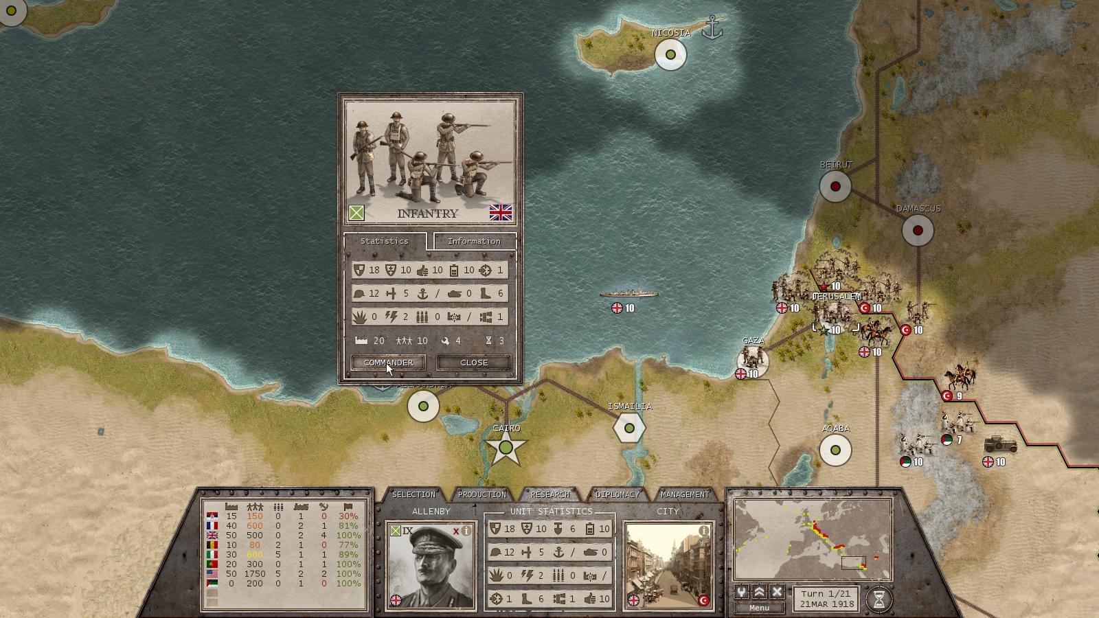 Commander: The Great War Screenshot 3