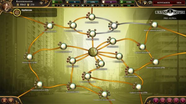 скриншот Urban Empire 2