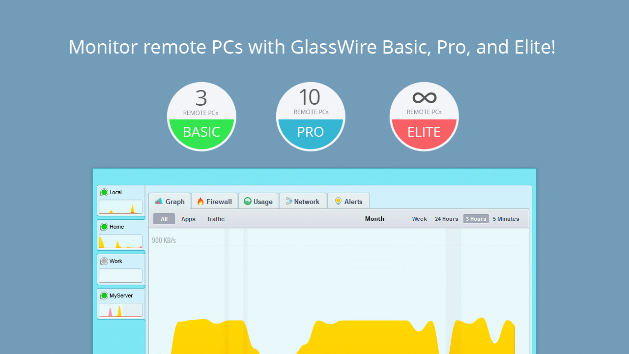 glasswire pro crack