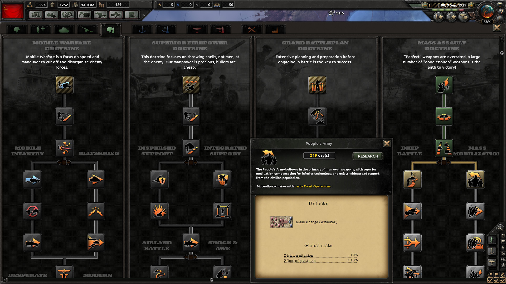 Hearts of Iron IV [2016 Rus Eng Multi7]