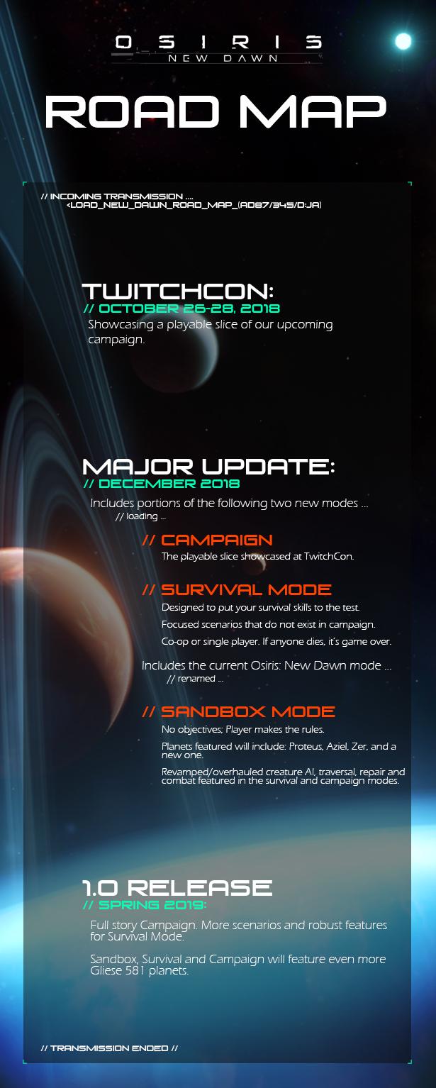 Fenix Fire Entertainment, Osiris: New Dawn, Reverb Triple XP