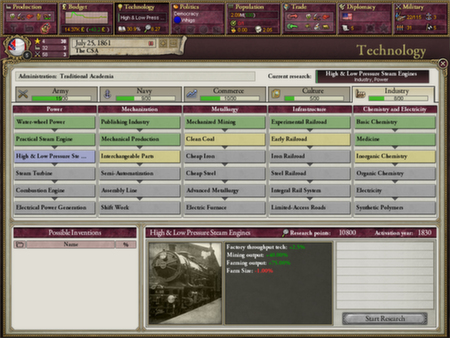 скриншот Victoria II: A House Divided 3