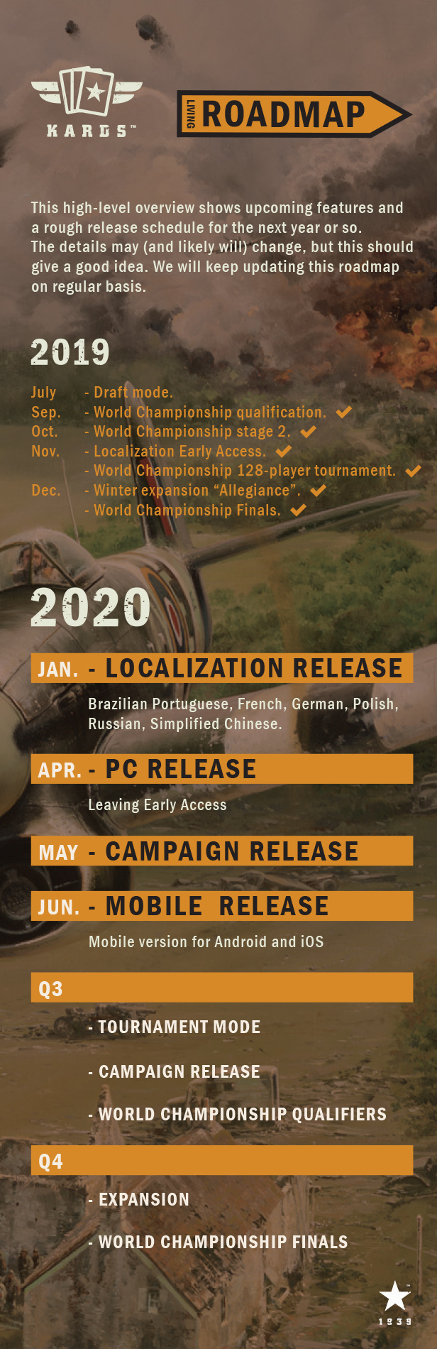 2020-Q1-Roadmap-Update-Feb14.jpg?t=1586266433