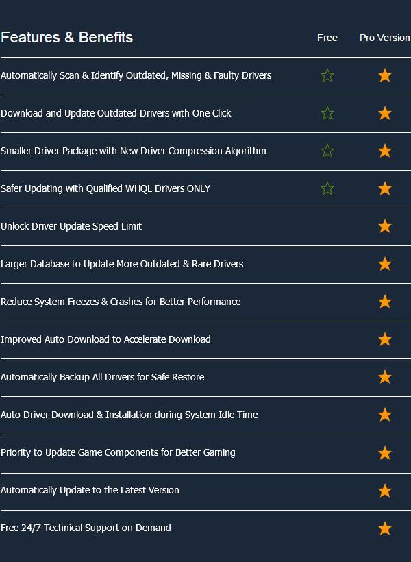 descargar driver booster 4.2 serial