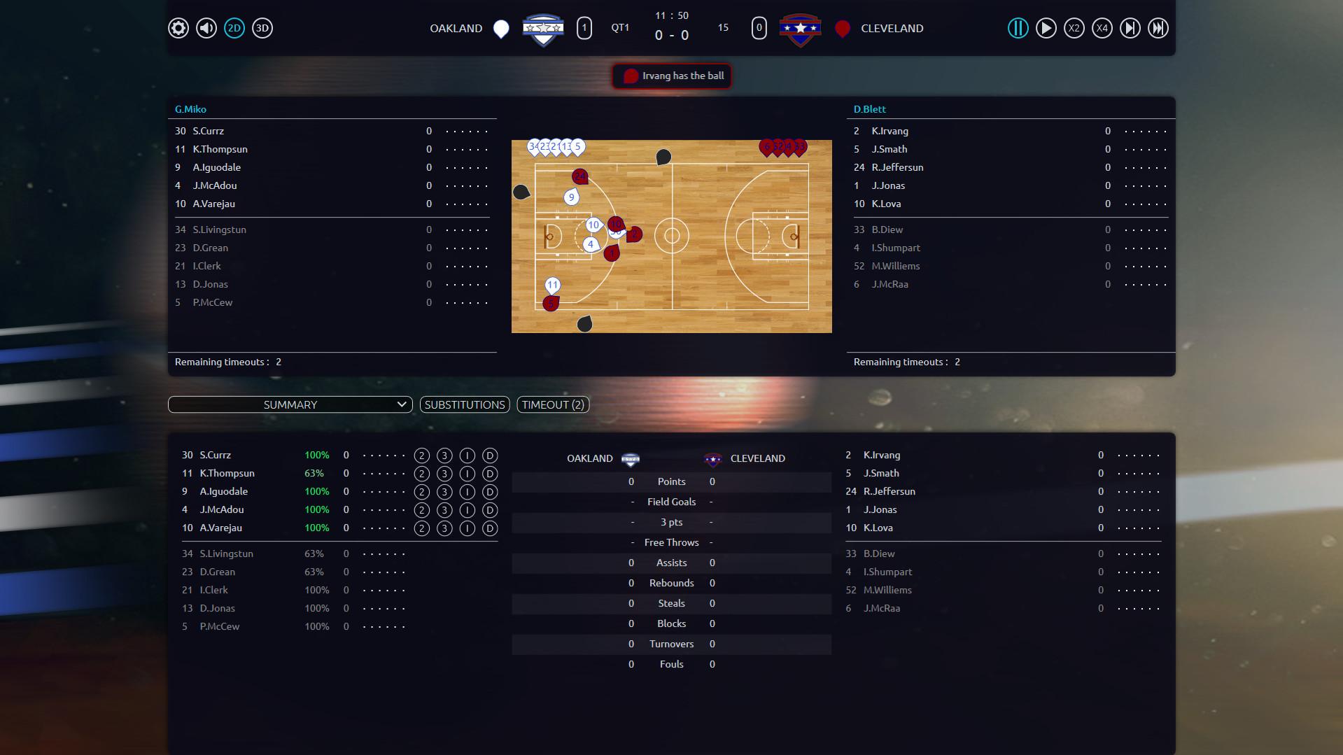 Pro Basketball Manager 2019 Pc Oyununu Full İndir