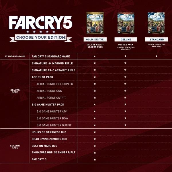 far cry 5 dlc release schedule