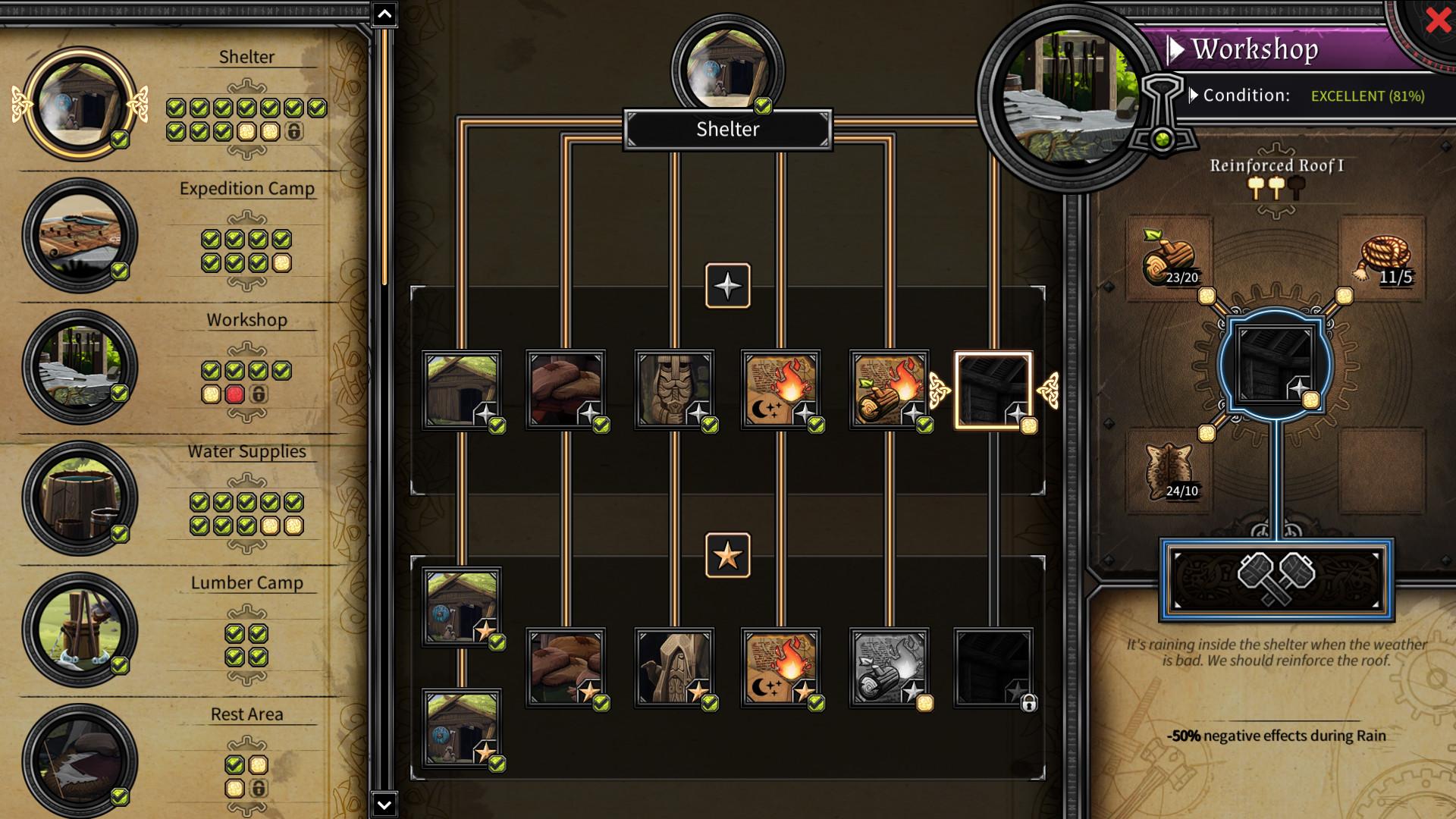 Dead In Vinland Screenshot 1