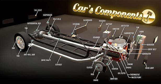 car_components_02.png?t=1576252351