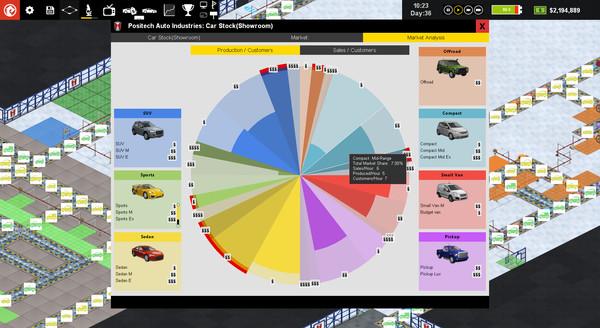 Скриншот №3 к Production Line  Car factory simulation