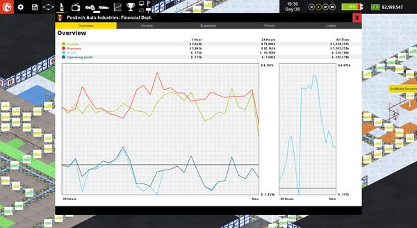 Скриншот №4 к Production Line  Car factory simulation