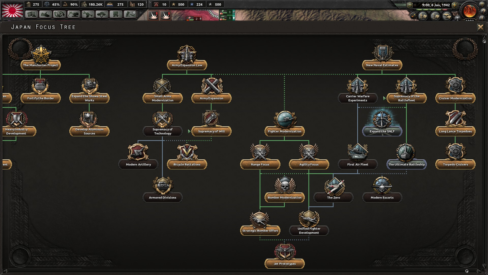hoi4 waking the tiger