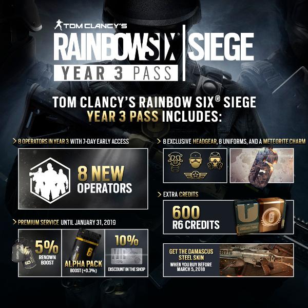 rainbow six siege how to get dlc weapon skins
