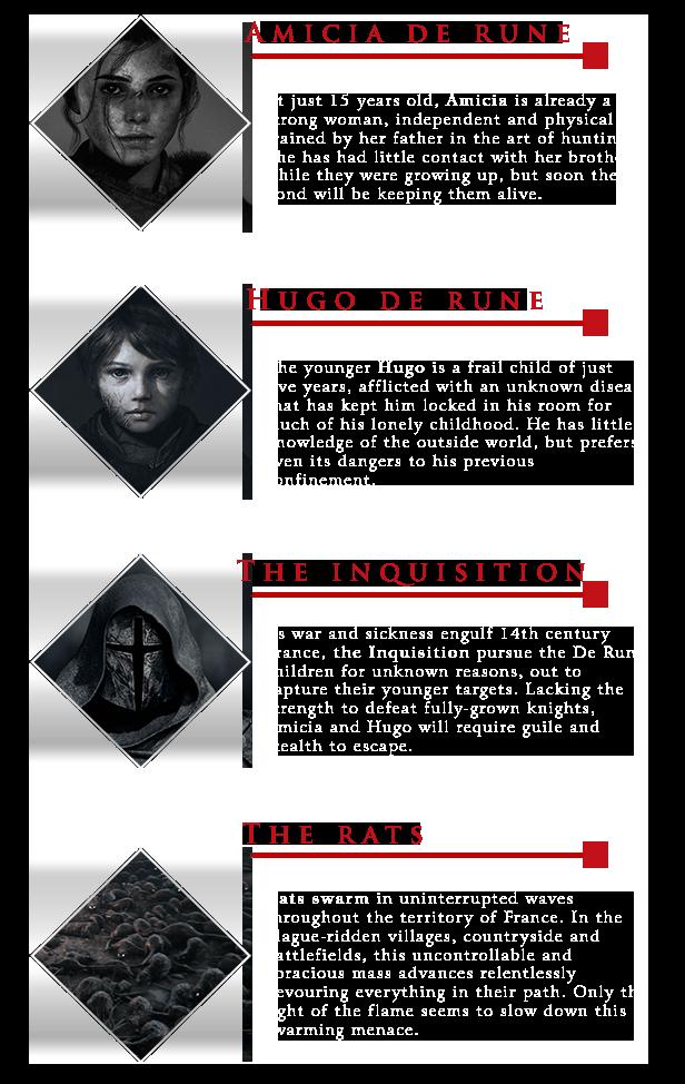 Bloc Characters INT