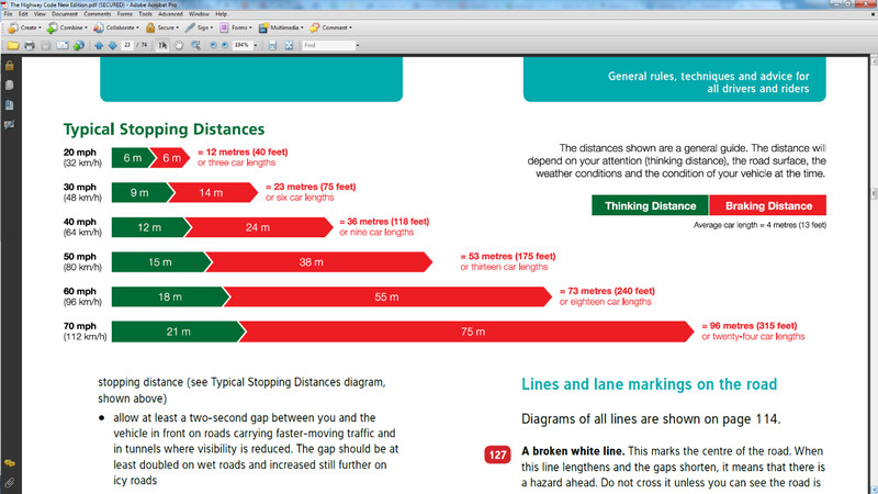 what car road test directory