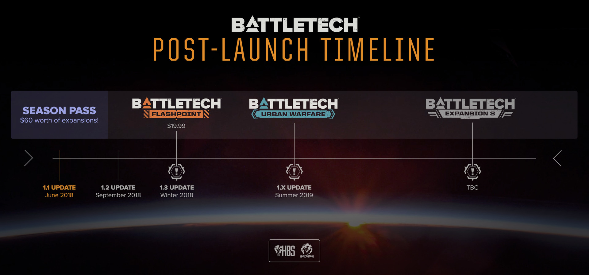 New details on Battletech's expansion titled 'Flashpoints' + Future
