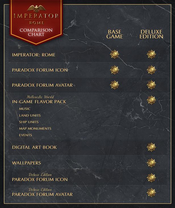 ImperatorRome_comparison_chart-ENG.png?t