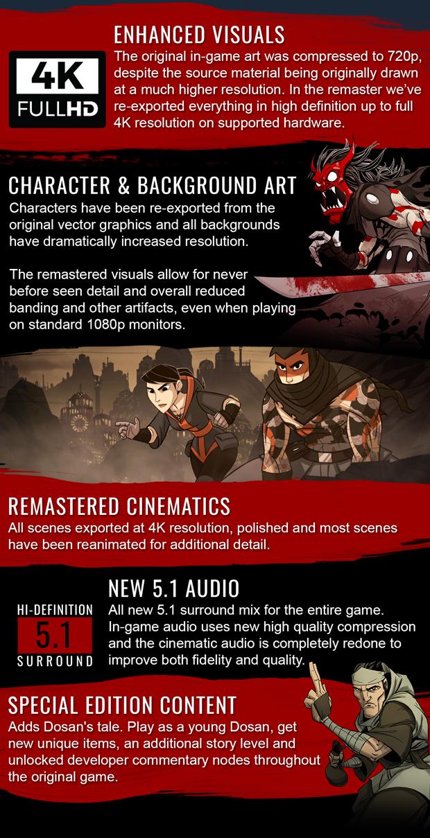 Mark of the Ninja: Remastered description