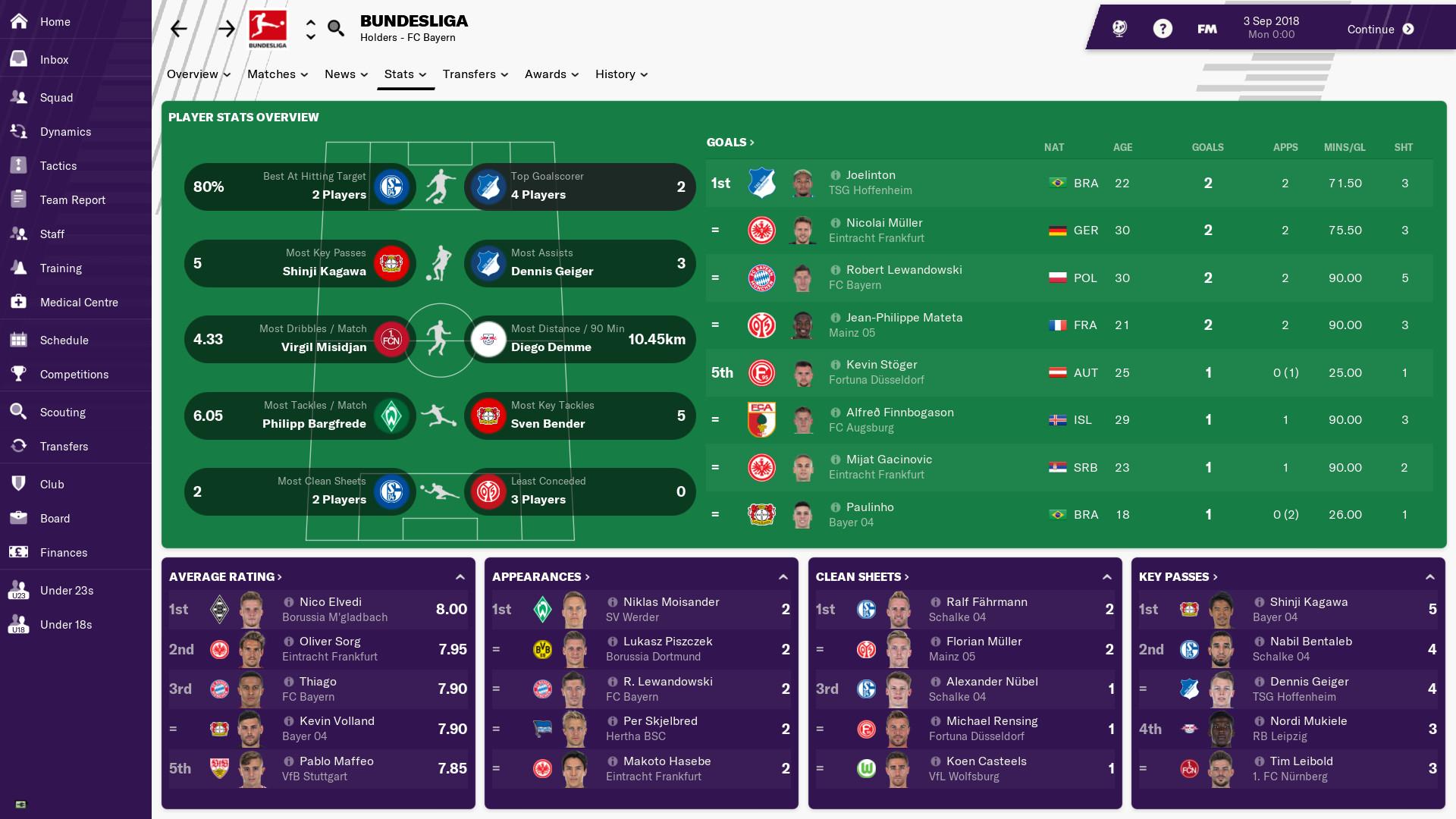 Football manager 2019 download completo portugues crackeado