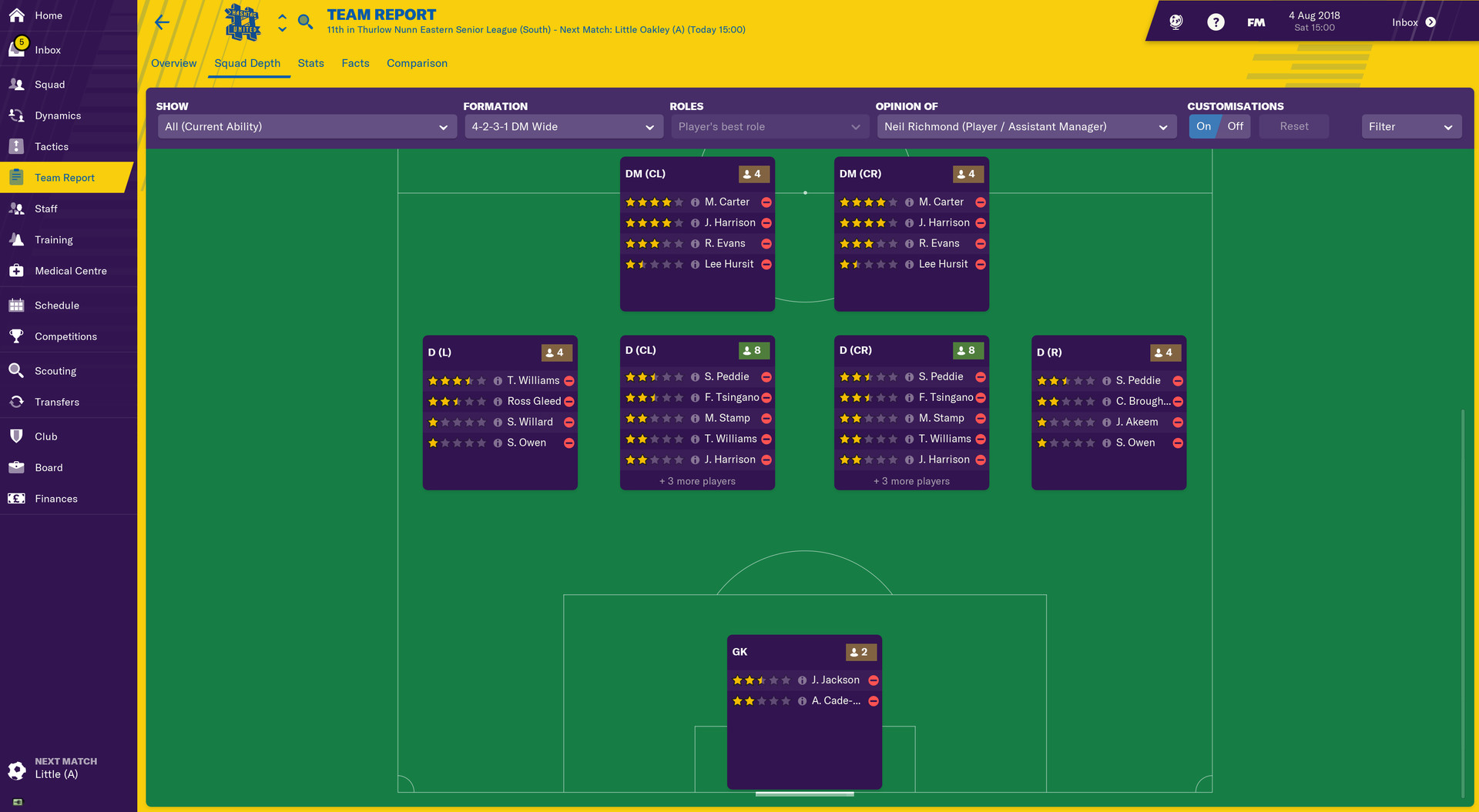 Football Manager 2019 The Hashtag United Challenge On Steam