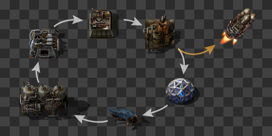Apr 30, 2017 Factorio 0 15 5 released Factorio - HanziQ
