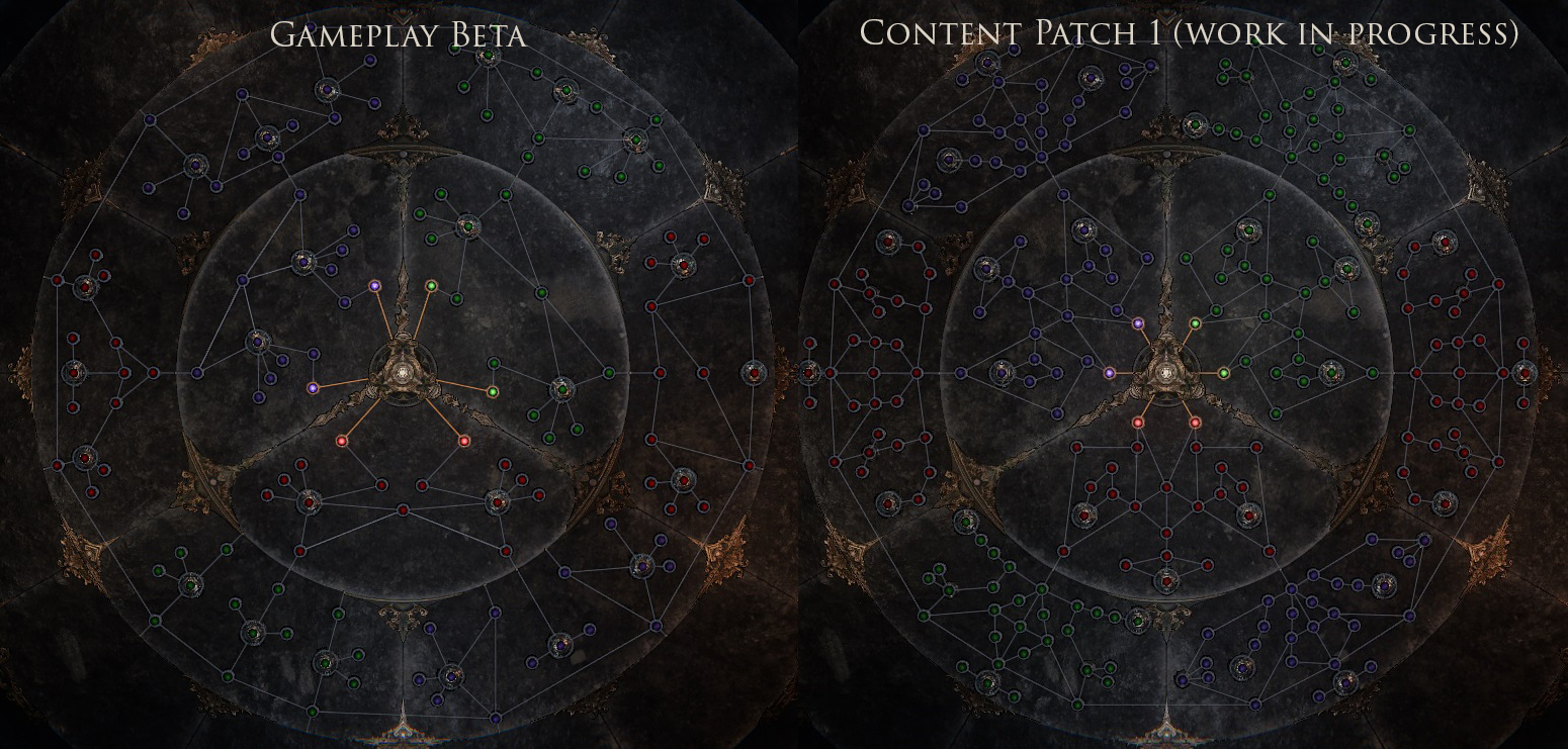 May 17 Content Patch 2: new skills planned Wolcen: Lords of