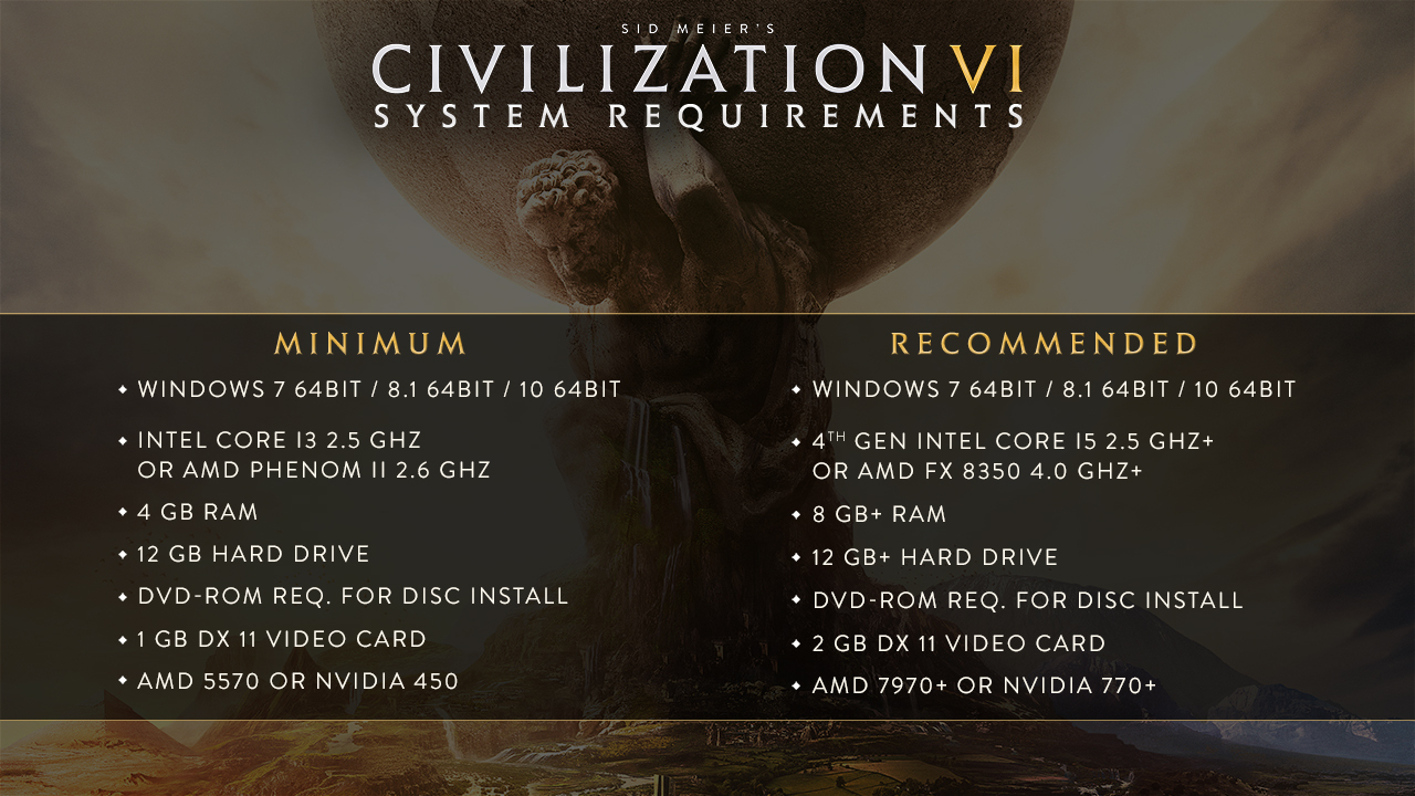windows 10 x64 system requirements