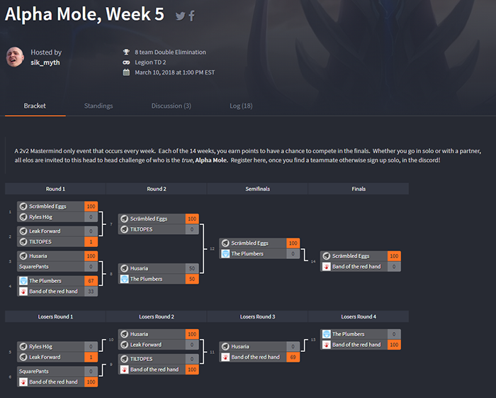 alpha mole