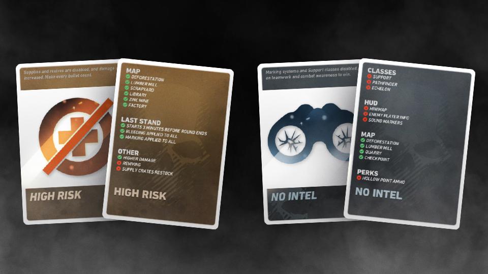 Tom Clancy's Ghost Recon® Wildlands :: Groepsaankondigingen