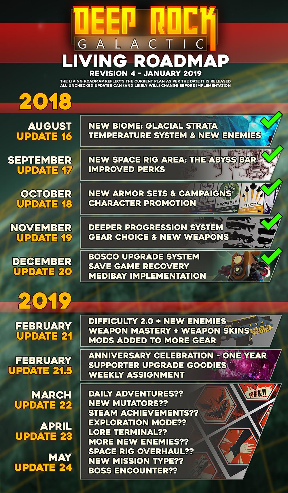 deep rock galactic    roadmap update   update 21 info