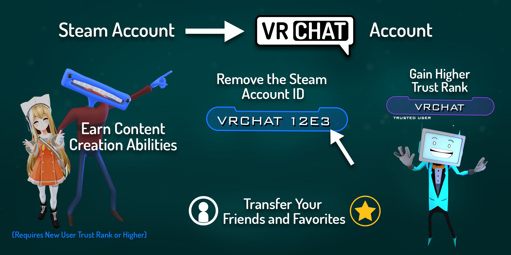Steam Community :: VRChat :: Events