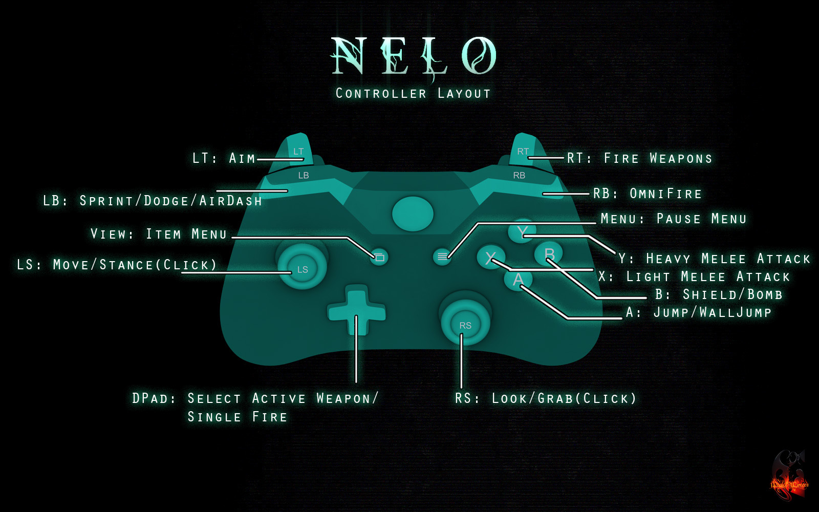 Nelo :: Group Announcements
