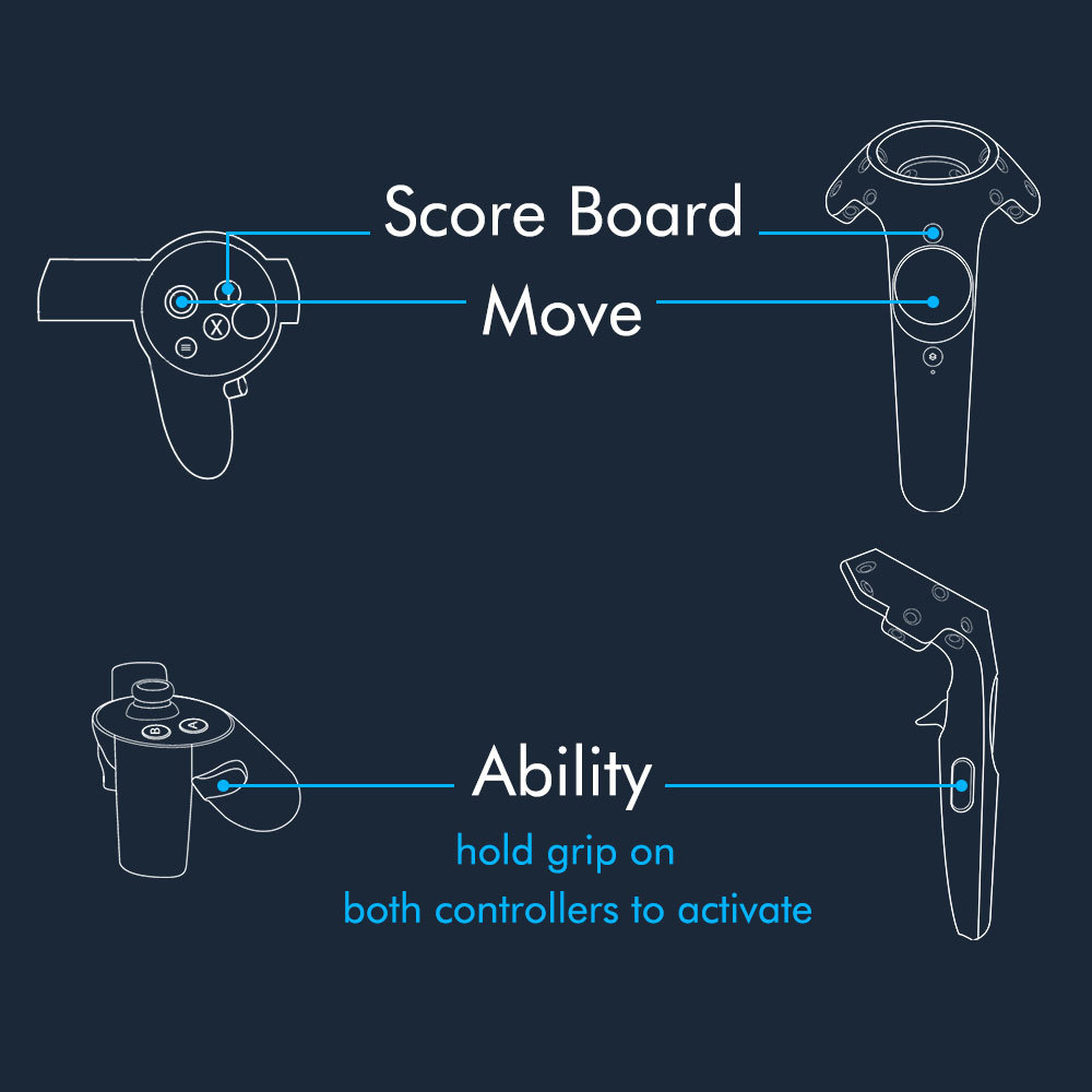 boards.ie matchmaking-ottelu