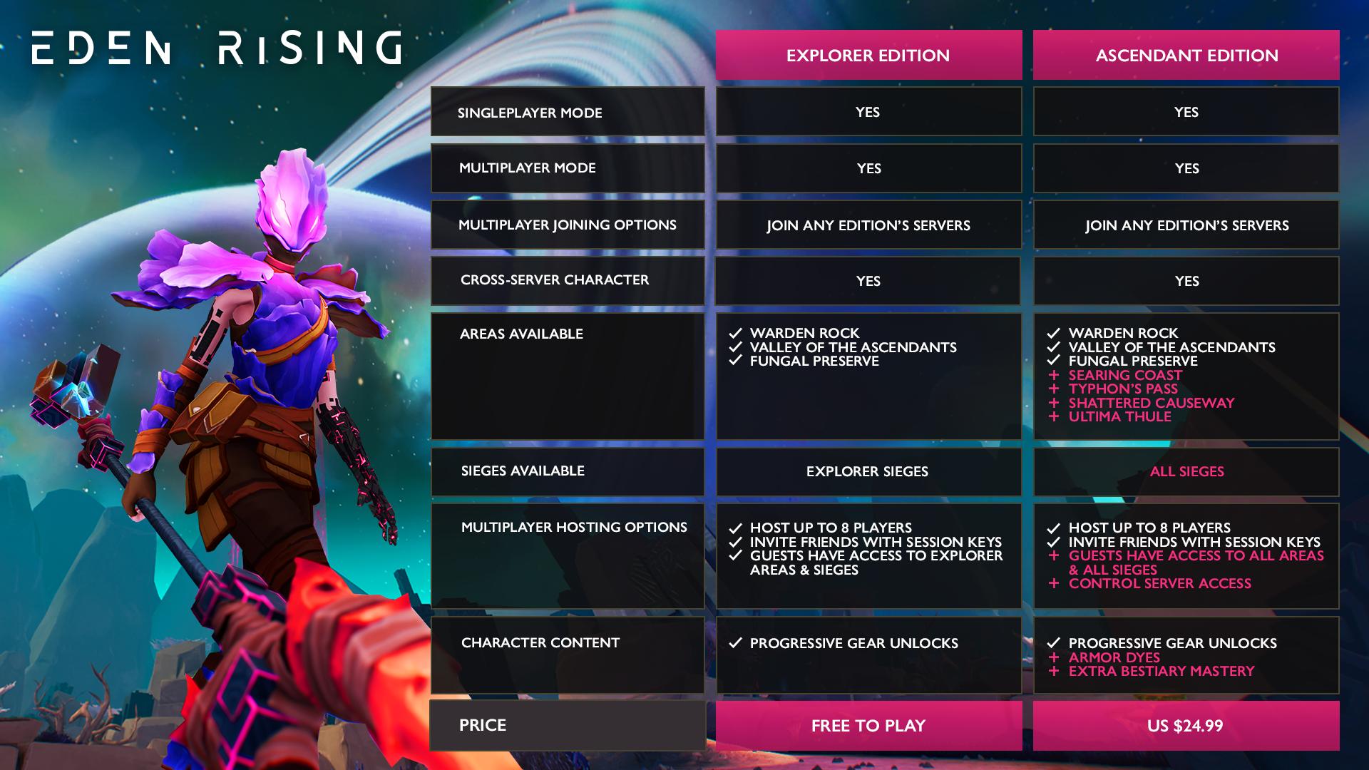 Eden Rising :: Group Announcements