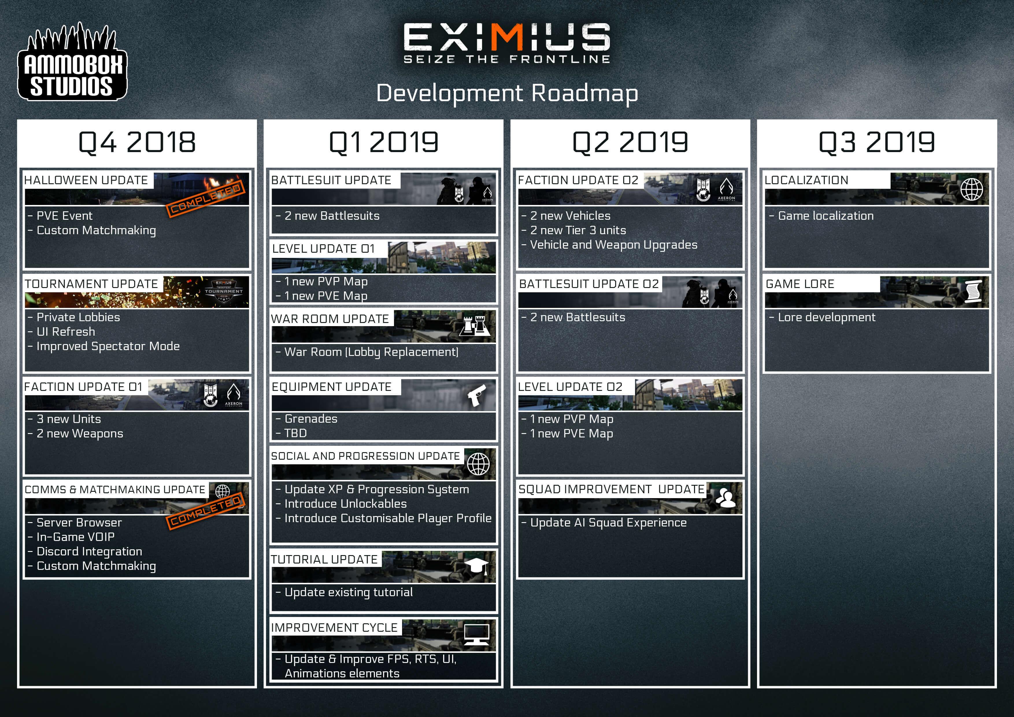 Jan 22 Eximius Update - January 23rd, 2019 Eximius: Seize