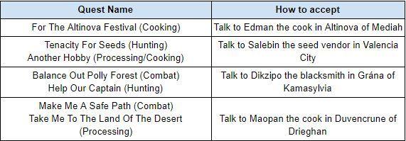 Black Desert :: [Updates] 5/29 Update Details