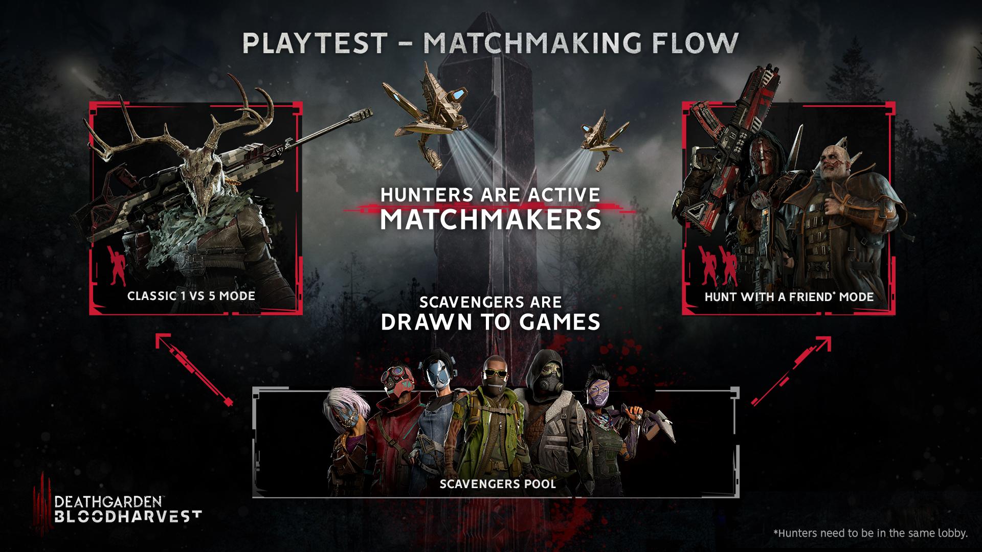 blod Arena matchmaking