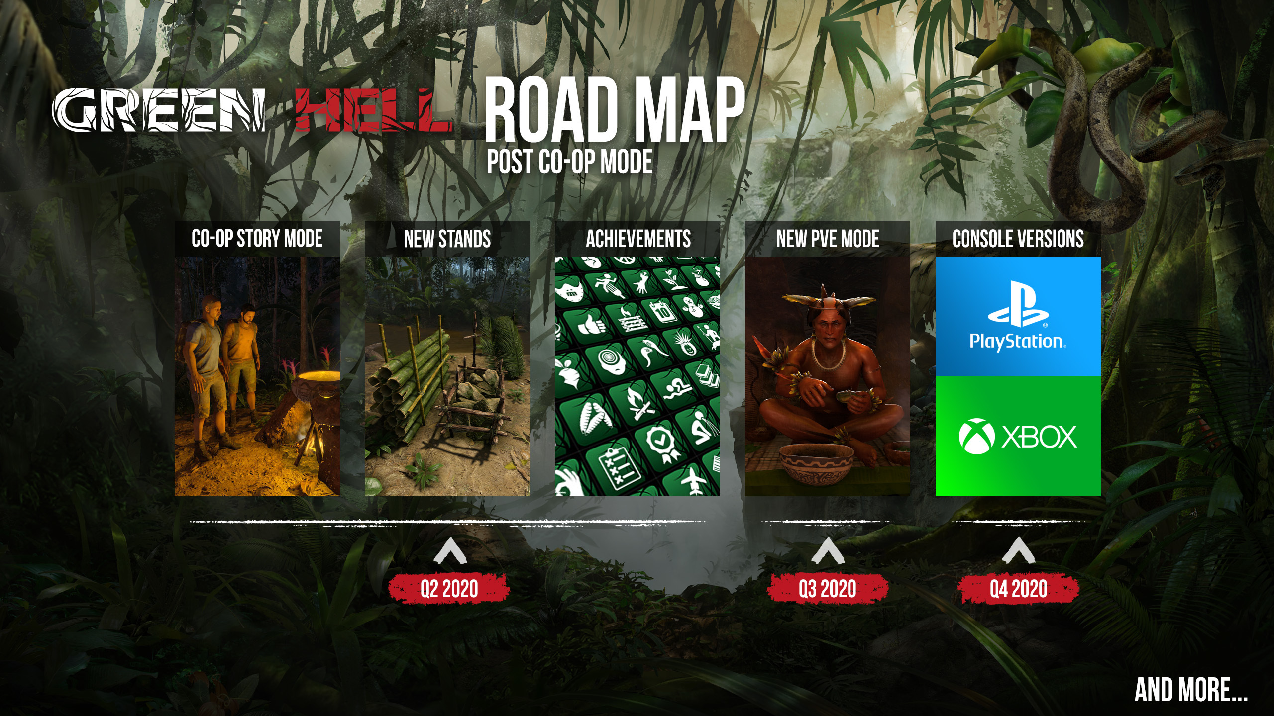 New Green Hell Road Map